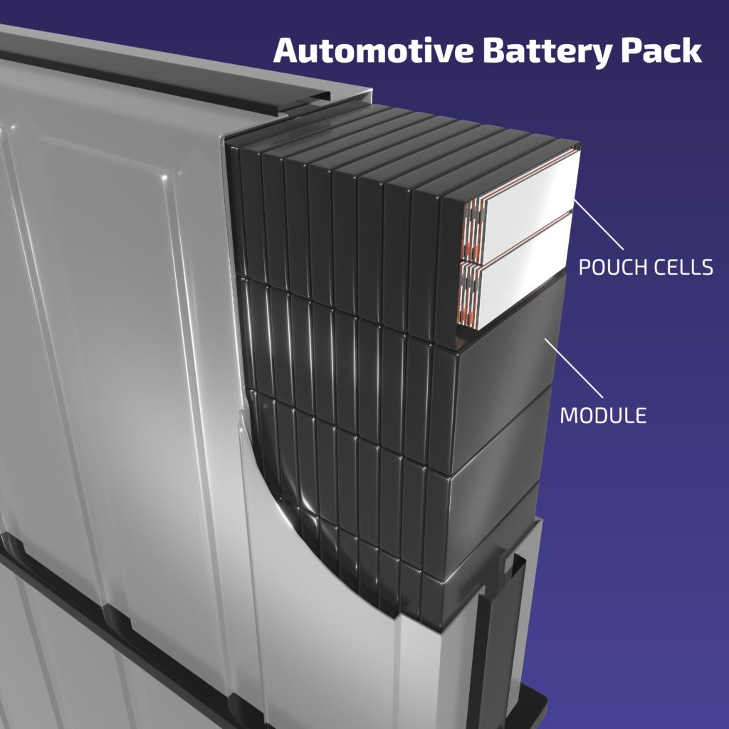 Laser4Surf_Battery-1
